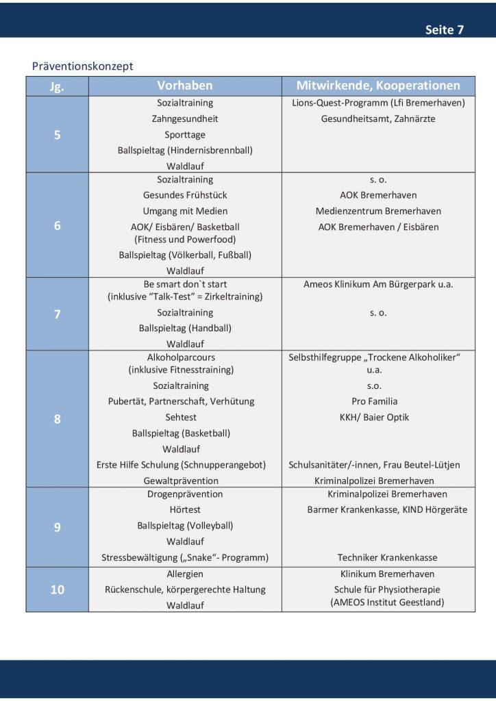 http://www.oberschule-gutenberg.de/wp-content/uploads/2018/01/Broschüre-JGS08-724x1024.jpg