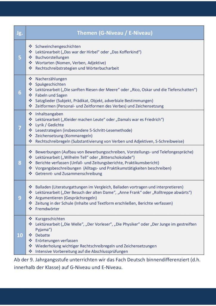 http://www.oberschule-gutenberg.de/wp-content/uploads/2018/01/Broschüre-JGS12-724x1024.jpg