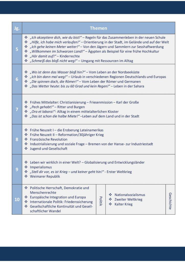 http://www.oberschule-gutenberg.de/wp-content/uploads/2018/01/Broschüre-JGS18-724x1024.jpg
