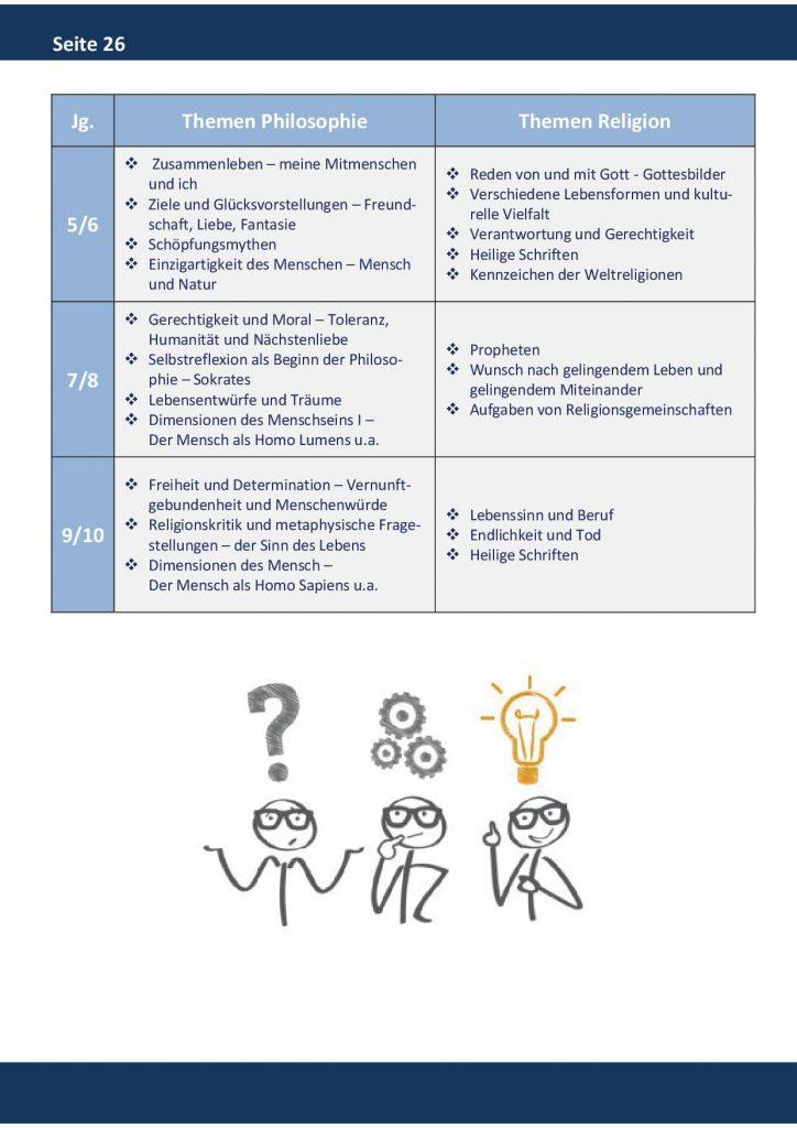 http://www.oberschule-gutenberg.de/wp-content/uploads/2018/01/Broschüre-JGS28-724x1024.jpg