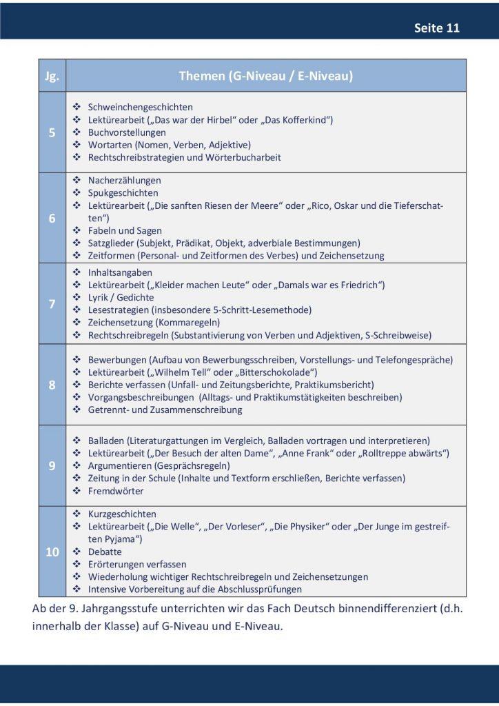 http://www.oberschule-gutenberg.de/wp-content/uploads/2019/11/Broschuere11-724x1024.jpg