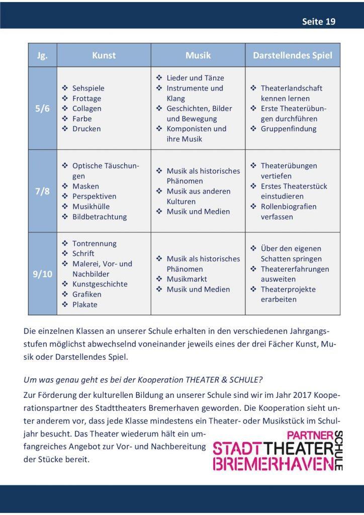 http://www.oberschule-gutenberg.de/wp-content/uploads/2019/11/Broschuere19-724x1024.jpg
