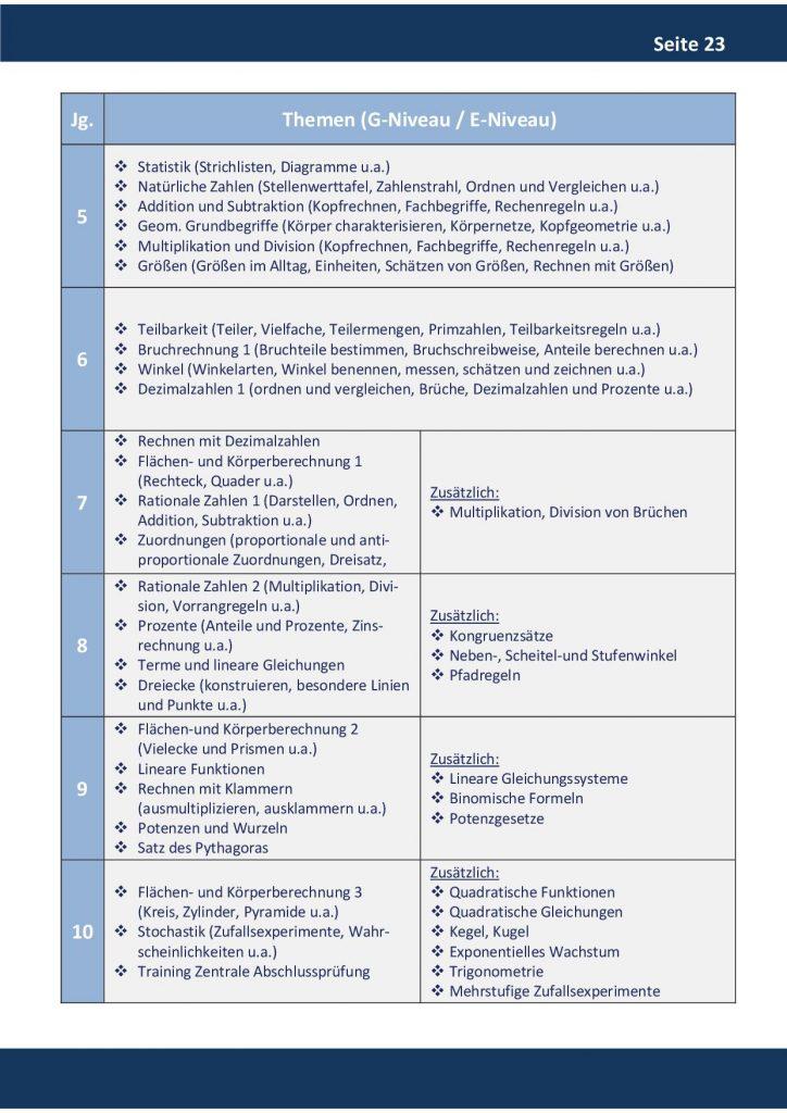 http://www.oberschule-gutenberg.de/wp-content/uploads/2019/11/Broschuere23-724x1024.jpg