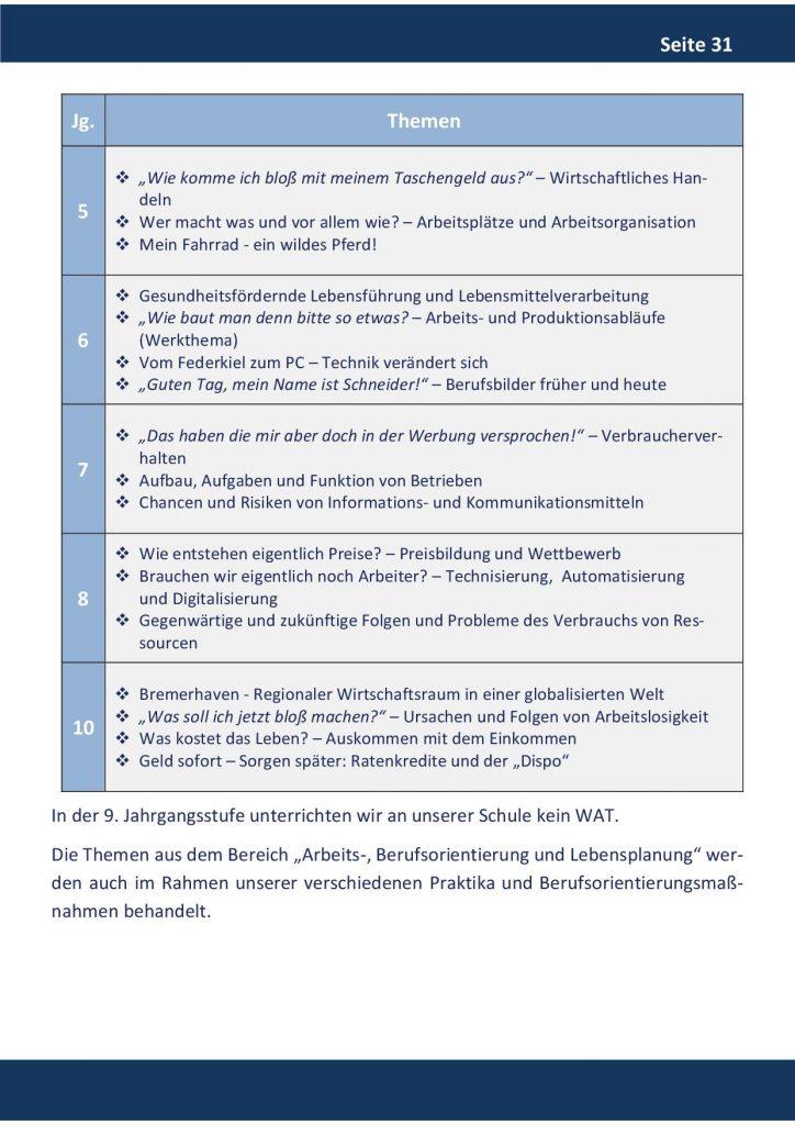 http://www.oberschule-gutenberg.de/wp-content/uploads/2019/11/Broschuere31-724x1024.jpg